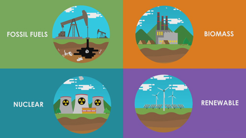 Renewable Energy Explainer Animation