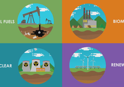 Renewable Energy Explainer Animation